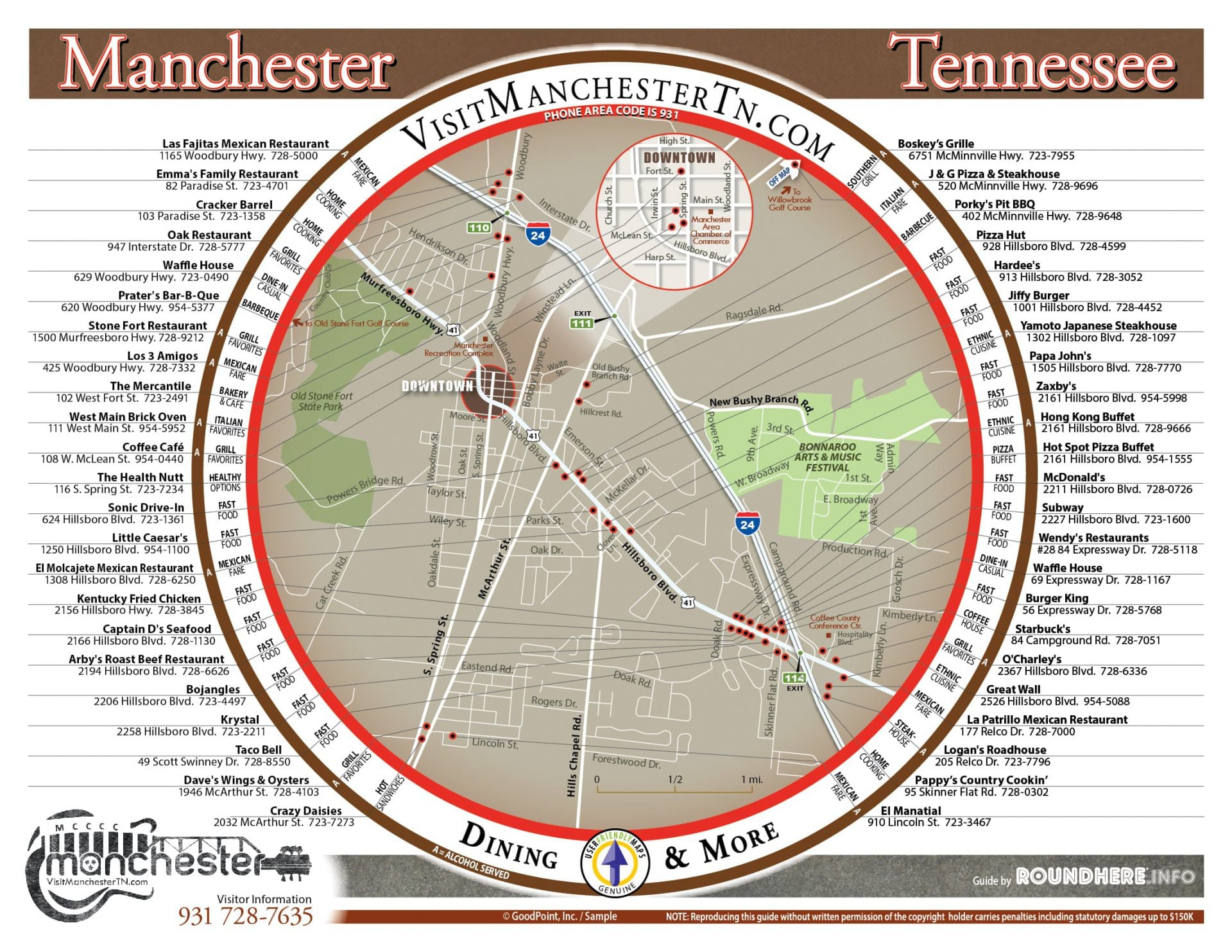 Manchester RoundHere