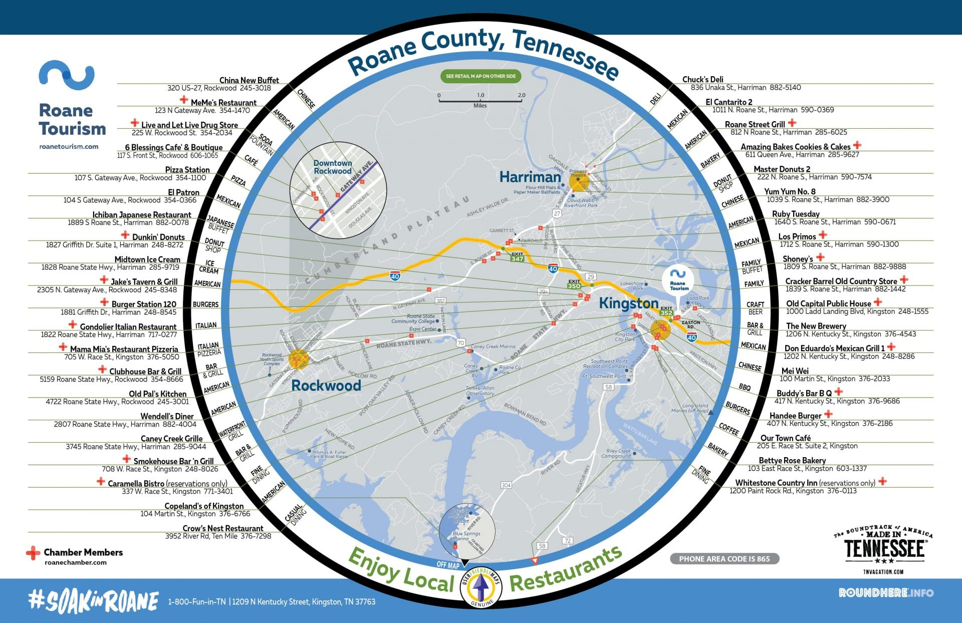 Roane County RoundHere